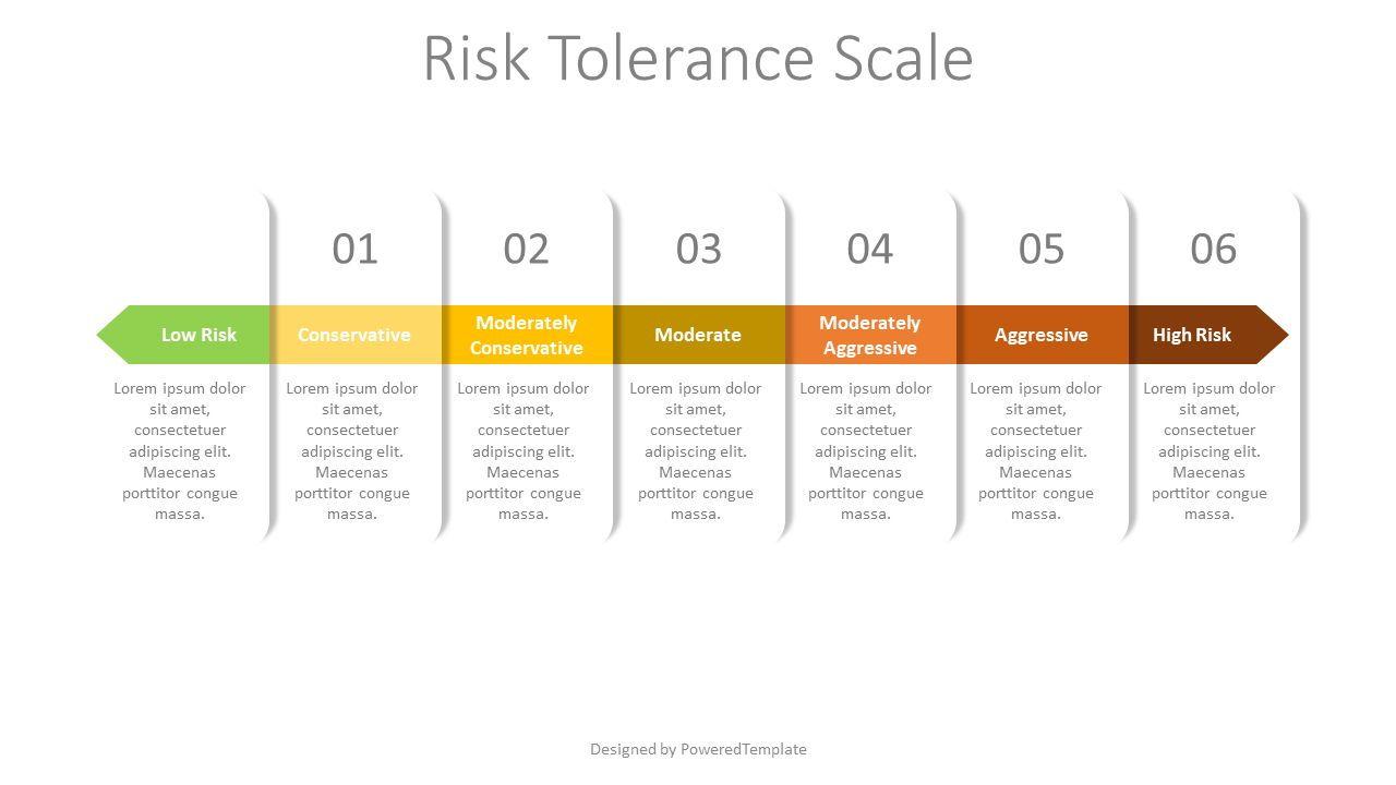 Risk Tolerance Scale Diagram, Slide 2, 08007, Business Models — PoweredTemplate.com