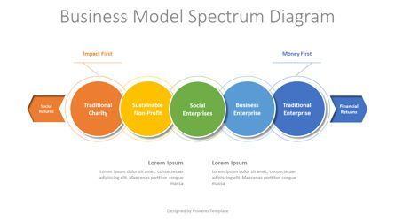 Business Models: Business Model Spectrum Diagram #08017