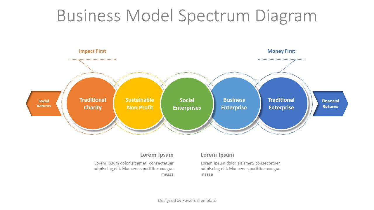 Business Model Spectrum Diagram, 08017, Business Models — PoweredTemplate.com