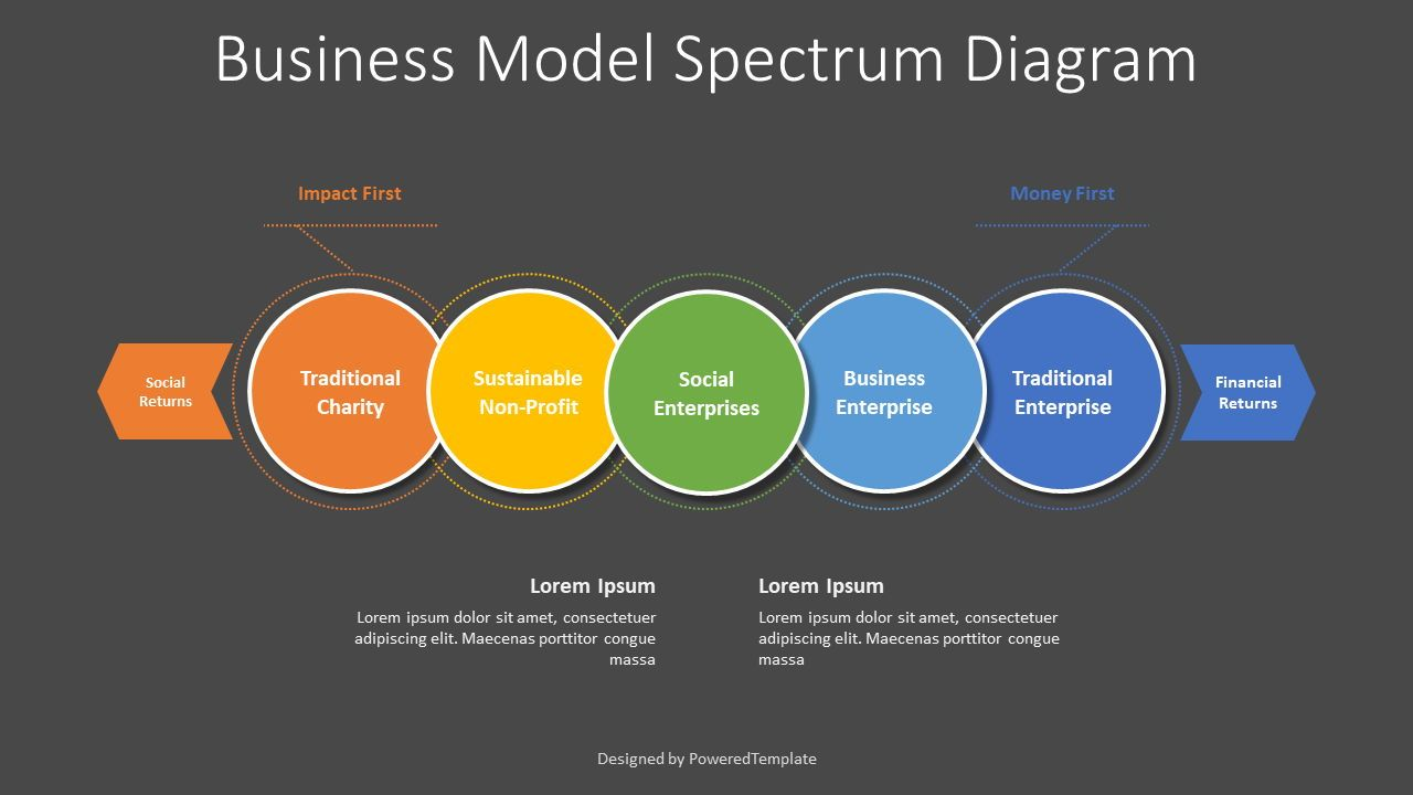 Business Model Spectrum Diagram, Slide 2, 08017, Business Models — PoweredTemplate.com