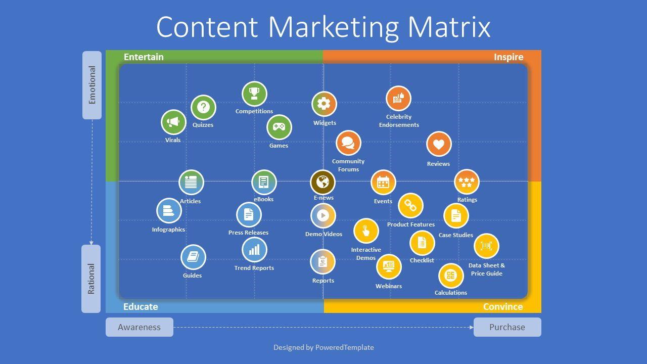 The Content Marketing Matrix, 08045, Business Models — PoweredTemplate.com