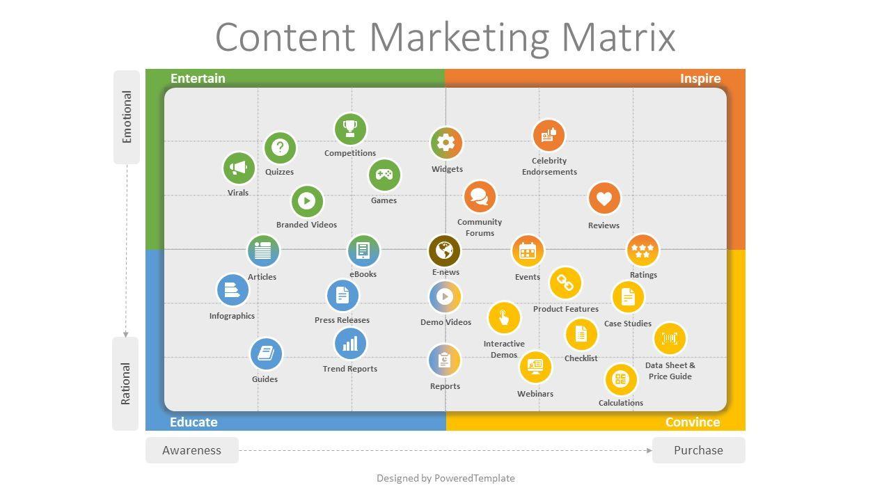 The Content Marketing Matrix, Slide 2, 08045, Business Models — PoweredTemplate.com