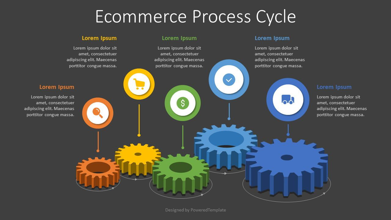Ecommerce Process Cycle Infographic, 08048, Infographics — PoweredTemplate.com