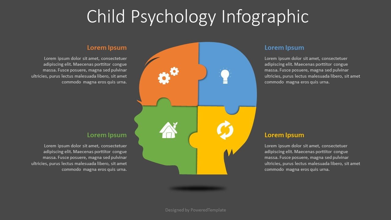 Child Psychology Infographic, 08068, Infographics — PoweredTemplate.com