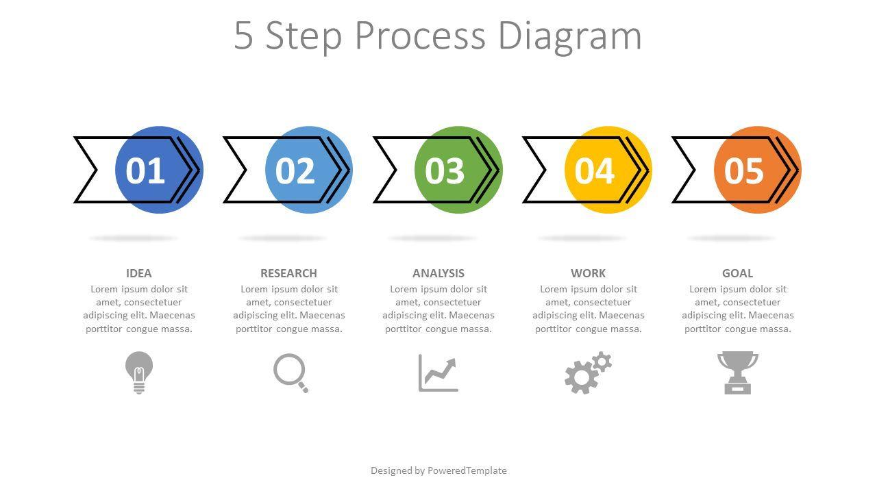 5 Step Arrow Process Diagram, 08131, Flow Charts — PoweredTemplate.com