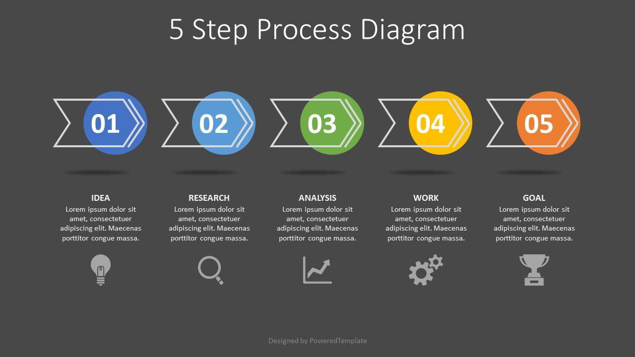 5 Step Arrow Process Diagram, Slide 2, 08131, Flow Charts — PoweredTemplate.com