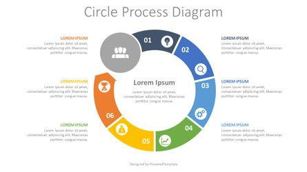 Process Diagrams: Circle Process Diagram #08140