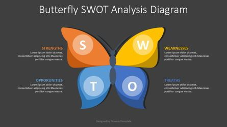 Business Models: Butterfly SWOT Analysis Diagram #08153