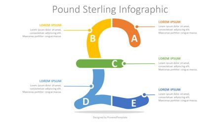 Presentation Templates: Pound Sterling Infographic #08171