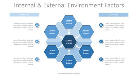 Business Models: Internal and External Business Environment Factors Diagram #08193