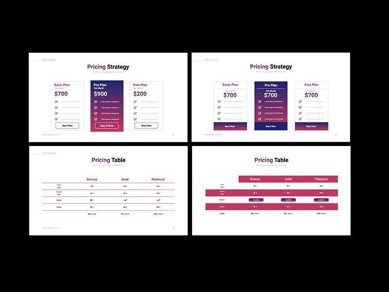 UNICORN Startup Pitch Deck Template Googleslide, Slide 18, 08245, Presentation Templates — PoweredTemplate.com