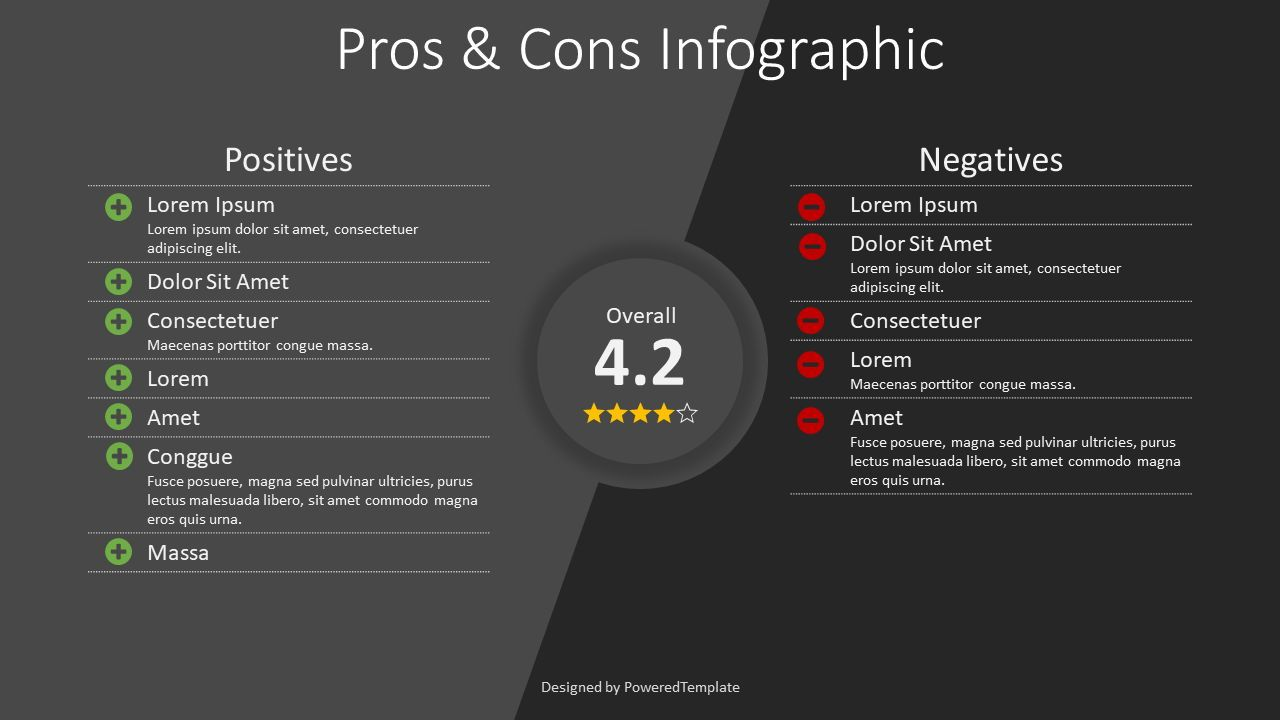 Pros and Cons Comparison, 08316, Business Models — PoweredTemplate.com
