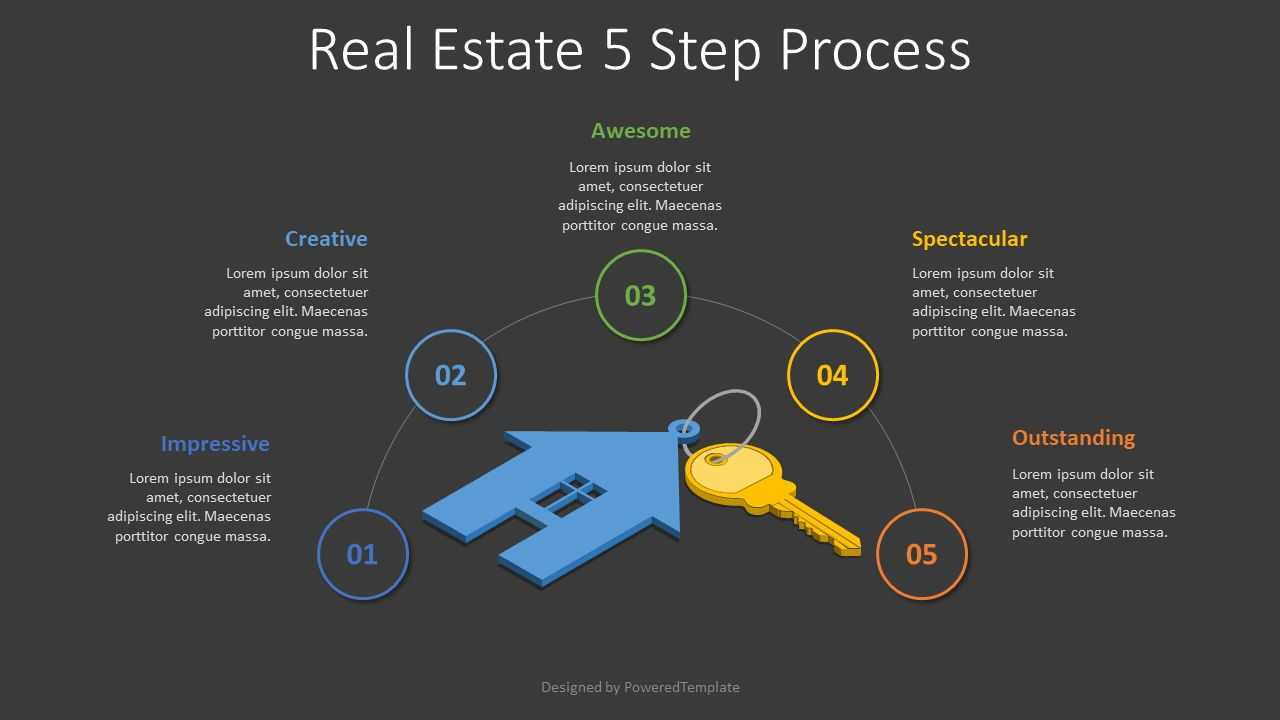 Real Estate 5 Step Process, Slide 2, 08345, Infographics — PoweredTemplate.com