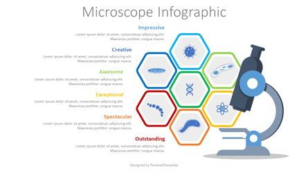 Education Charts and Diagrams: Microscope Infographic #08354