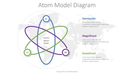 Education Charts and Diagrams: Atom Model Schematic Diagram #08360