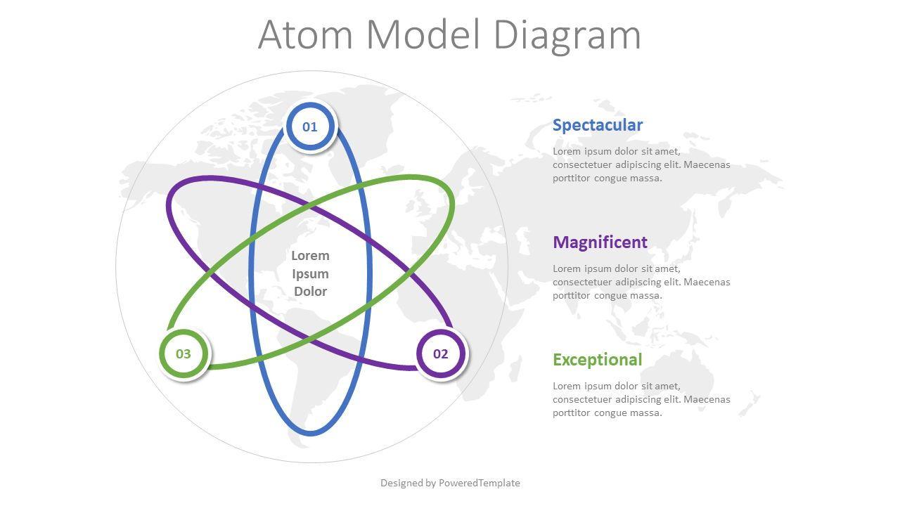 Atom Model Schematic Diagram, 08360, Education Charts and Diagrams — PoweredTemplate.com