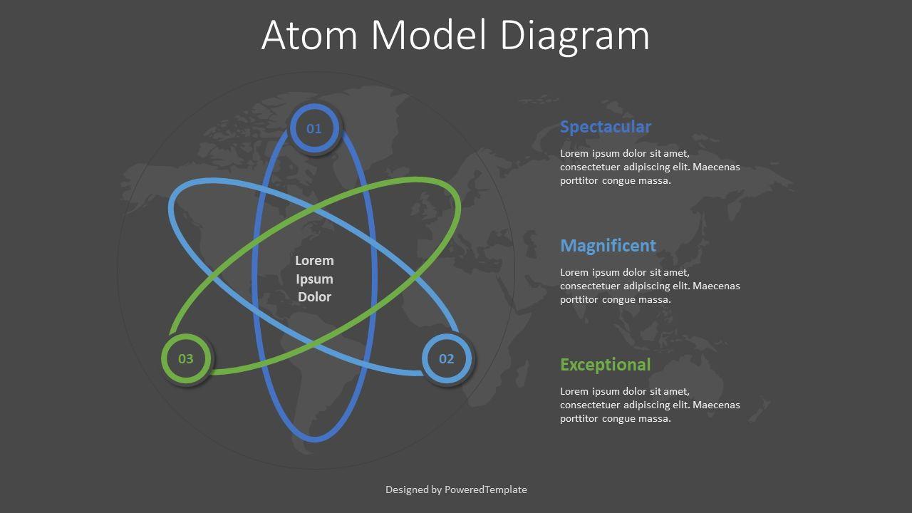 Atom Model Schematic Diagram, Slide 2, 08360, Education Charts and Diagrams — PoweredTemplate.com