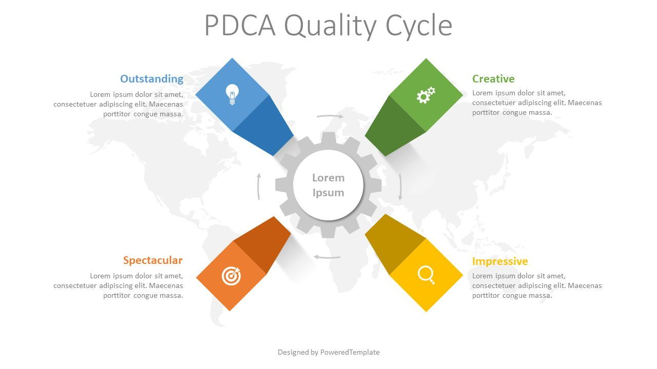 PDCA Quality Cycle Diagram, 08367, Business Models — PoweredTemplate.com