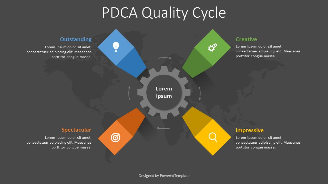 PDCA Quality Cycle Diagram, Slide 2, 08367, Business Models — PoweredTemplate.com