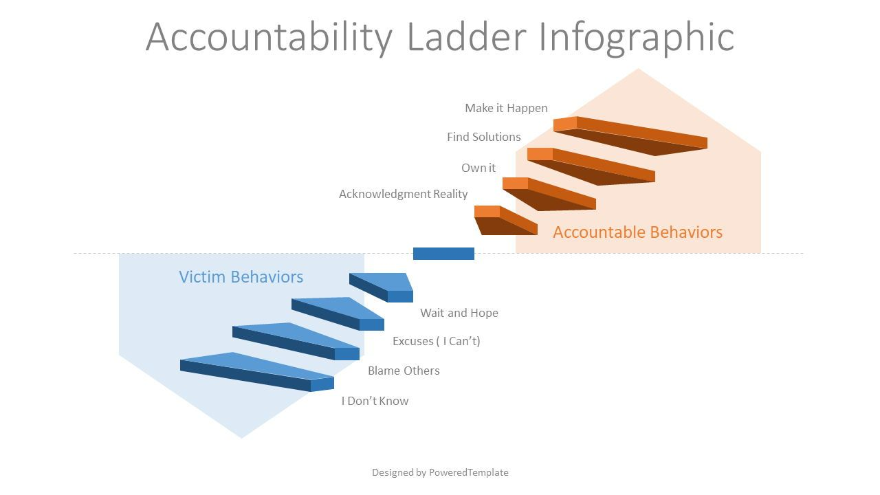 Accountability Ladder Infographic, 08388, Infographics — PoweredTemplate.com