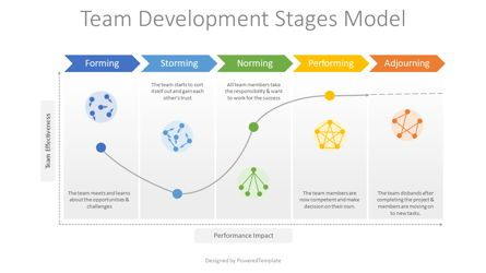 Business Models: Team Development Stages Model #08445