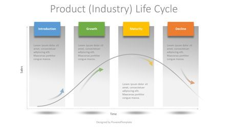 Business Models: Product Life Cycle Diagram #08461