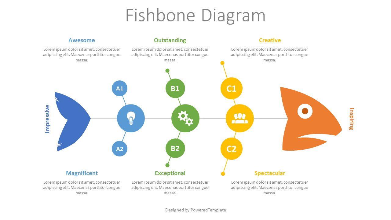 Fishbone Diagram Concept, 08575, Business Models — PoweredTemplate.com