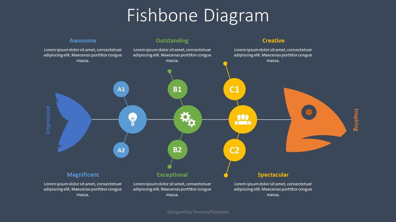 Fishbone Diagram Concept, Slide 2, 08575, Business Models — PoweredTemplate.com