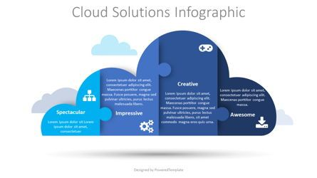 Infographics: Cloud Solutions Infographic #08593