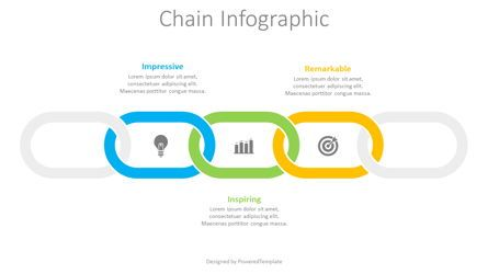 Stage Diagrams: 3 Part Chain Infographic #08691