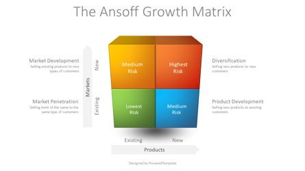 Business Models: Volumetric Ansoff Growth Matrix #08744