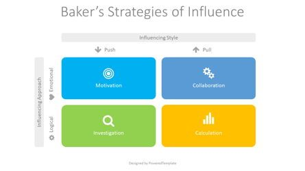 Business Models: Baker's Strategies of Influence #08747