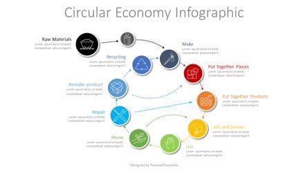 Business Models: Circular Economy Scheme #08777