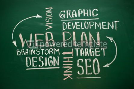 Business: Website planning and other related words #02573