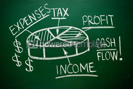 Business: Handwritten Cash Flow pie chart #02574