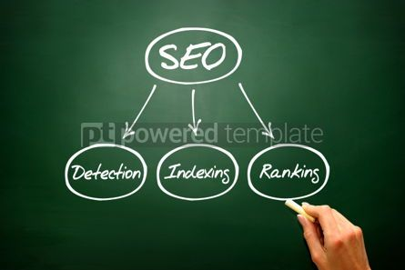 Business: Hand drawn Components of SEO. Diagram shapes on blackboard