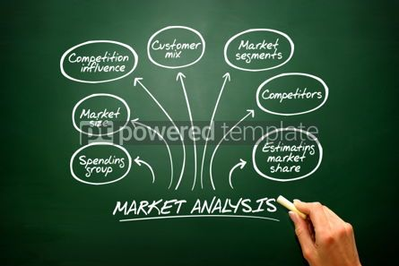 Business: Hand drawn vector Market analysis diagram chart shapes on black #02653