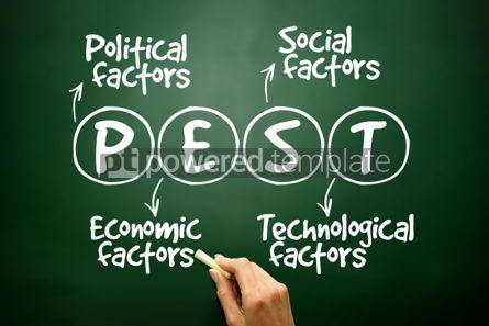 Business: Hand drawn PEST Business analysis concept on blackboard