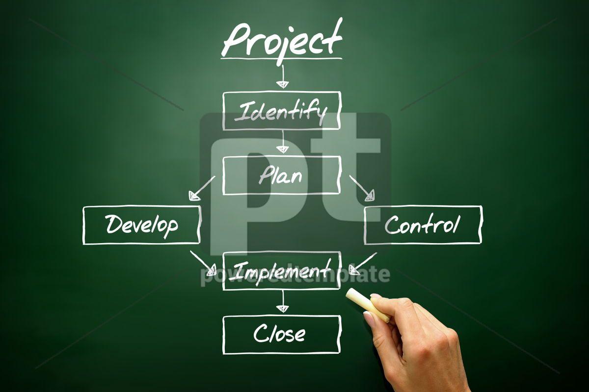 Hand drawn PROJECT flow chart business concept on blackboard, 02709, Business — PoweredTemplate.com