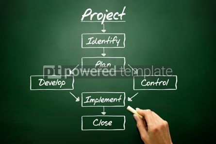 Business: Hand drawn PROJECT flow chart business concept on blackboard