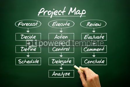 Business: Hand drawn PROJECT MAP flow chart business concept on blackboar #02710