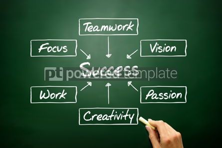 Business: Hand drawn Success flow chart business concept on blackboard #02711