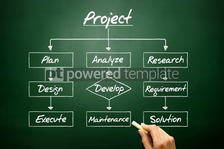 Business: Hand drawn Flow chart - Project process business concept on bla #02712