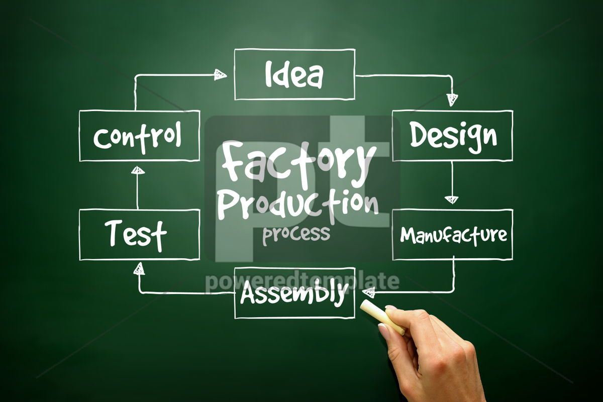 Hand drawn Factory Production process business concept on black, 02715, Business — PoweredTemplate.com
