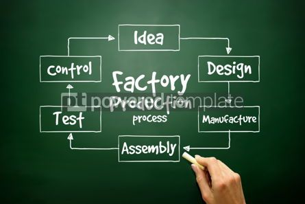 Business: Hand drawn Factory Production process business concept on black #02715