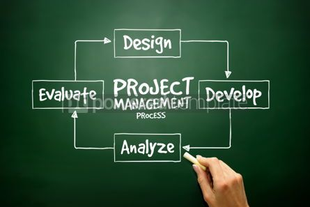 Business: Hand Getekend Projectmanagement Processchema Voor Presentaties Gratis Foto #02717