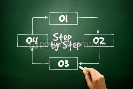 Business: Hand drawn Step by Step process diagram for presentations and re #02718