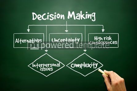 Business: Hand drawn Decision Making flow chart for presentations and repo #02723