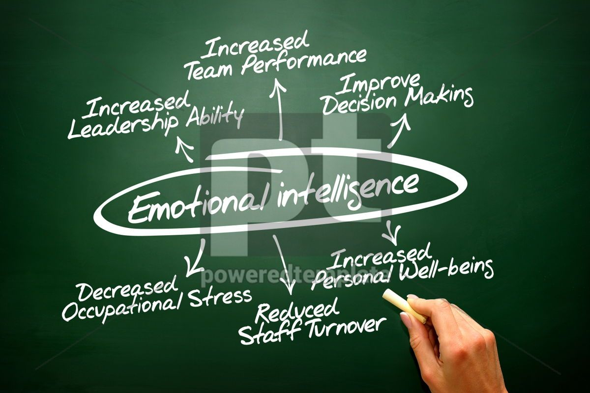 Emotional intelligence vector hand drawn concept diagram on blac, 02724, Business — PoweredTemplate.com