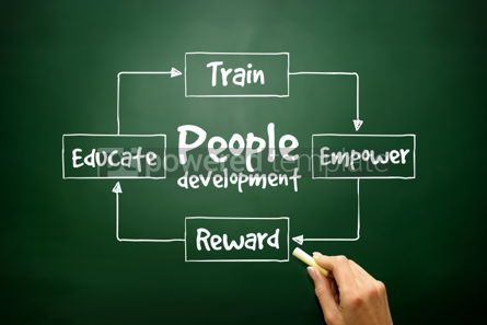 Business: Foto grátis - mão-extraídas conceito de desenvolvimento de pessoas para apresentações e repo #02727